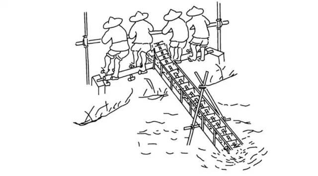 龙骨水车结构_龙骨水车的结构很独特,由木链,水槽,刮板,横轴等组成,节节木链似根根