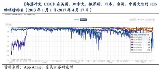 一年4倍的港股游戏龙头IGG(00799.HK),还能买吗?