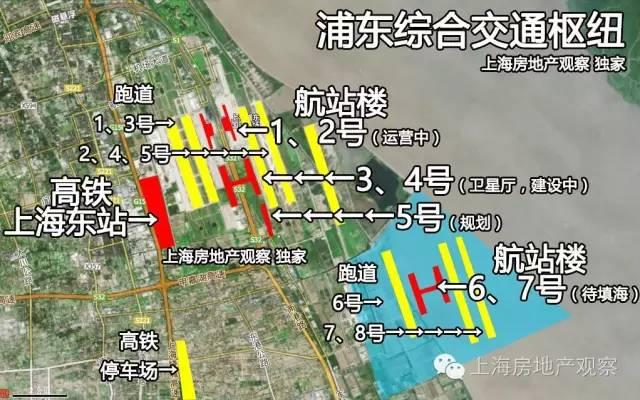 上海又一个重要工程要开工了,它和南通又有哪些大关系