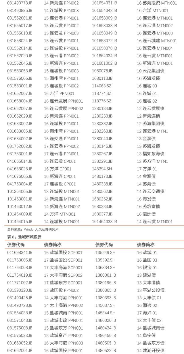 锦州gdp_锦州烧烤图片