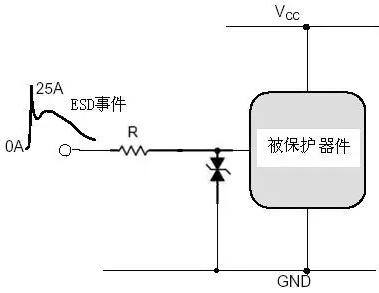 避雷针放电回路的原理图_避雷针微弱放电