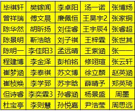 端班选拔尖端各班型分数线酸碱班67-100分超常班48-66分尖子初中数学盐化学专题图片