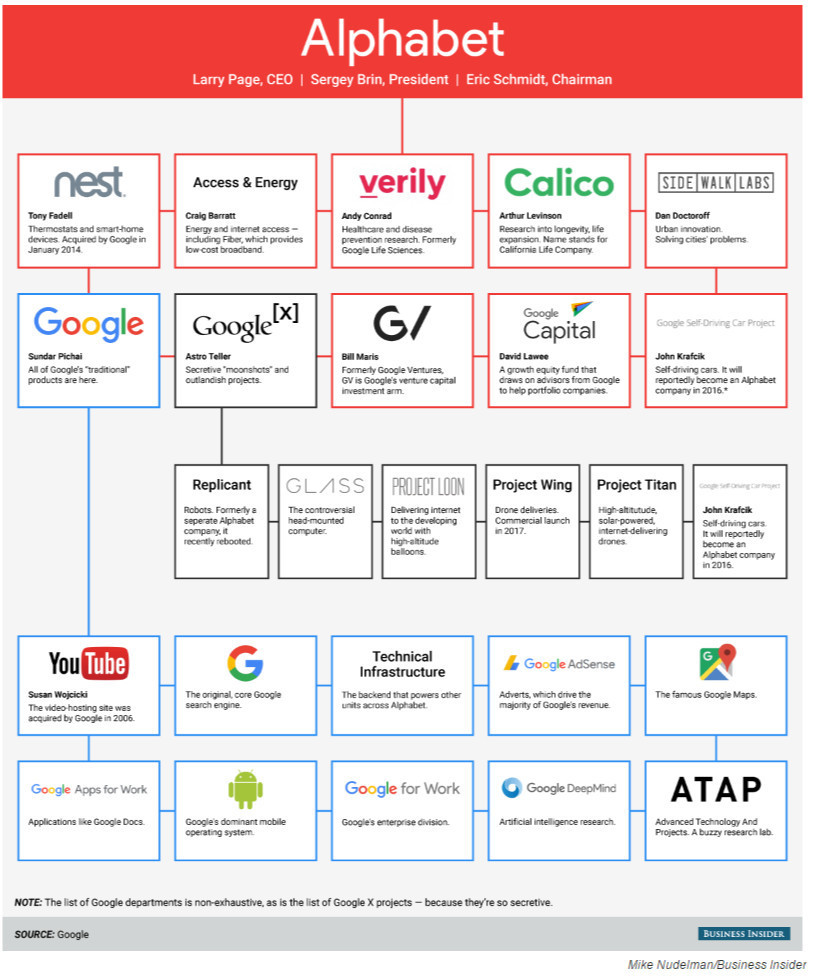 十张数据图看清百度与谷歌的差距 SEO优化 第9张