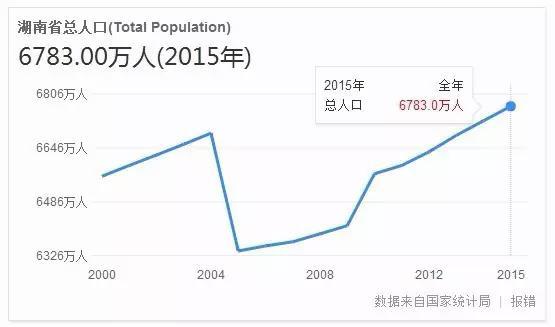 河北省2017年经济总量_2017年河北省中考考题