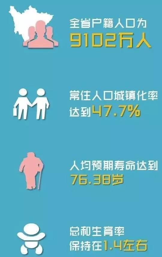 四川人口有多少_四川多少人口