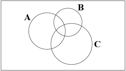 容斥原理的图像面积_容斥原理