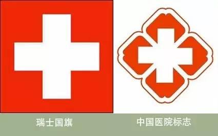 十字标志的包,标志是圆的,里面一个横竖一样长的十字架,请问这是