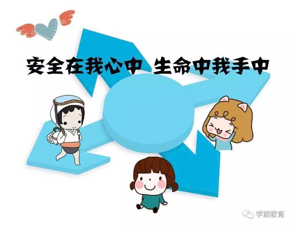 幼儿园安全管理三字经图片