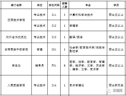 请教家庭住址英语写法地址是:中国重庆市沙坪