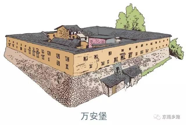 古代房顶瓦片手绘图片