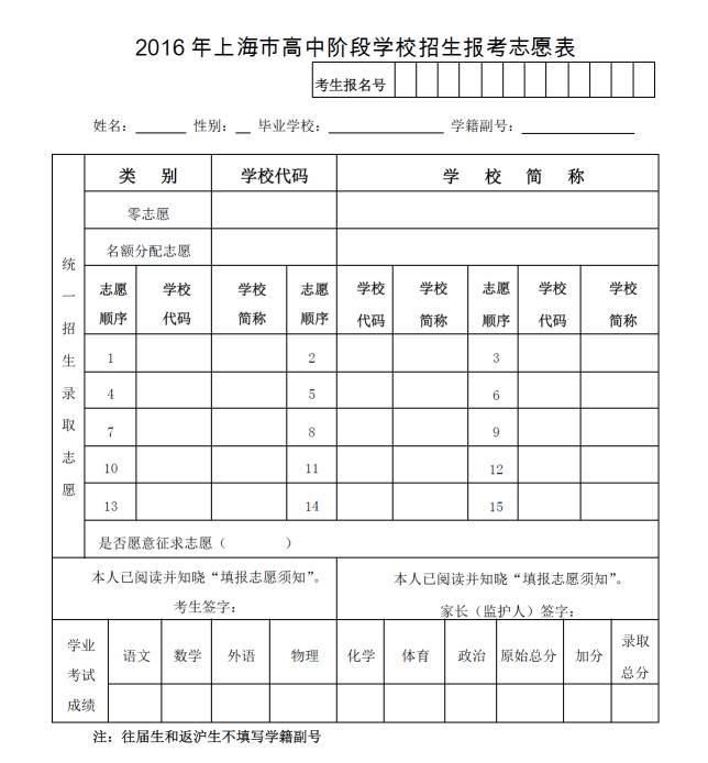 【讲座】2017上海中考志愿填报讲座,没有二模