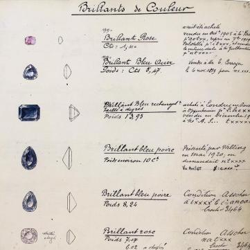 宝诗龙BOUCHERON:洞悉宝石灵魂的世纪珠宝商