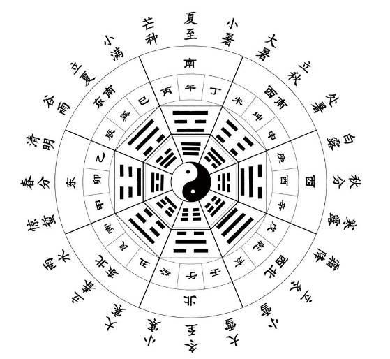 体]夏 [繁体笔画]10 [五行]火   历 史 来 源   立夏   是农历二十四节气中的