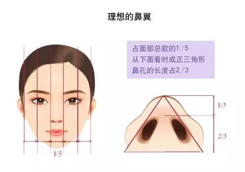 鹿晗的鼻子就满足了上面的每一点-堪比整容级的化妆术,塌鼻子,不