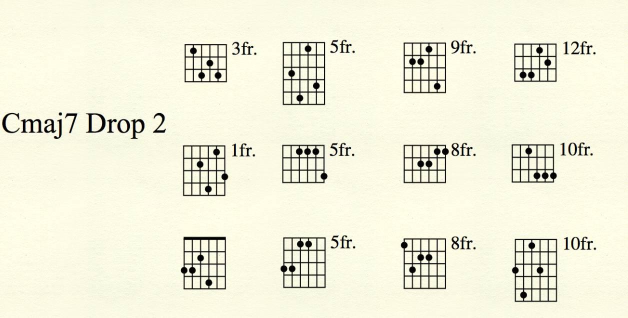 爵士吉他 究竟如何才能熟练掌握音阶 琶音与和弦