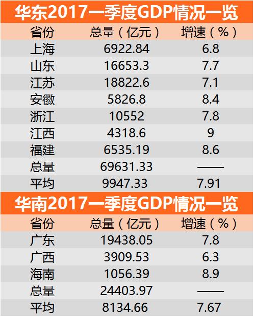2017台湾gdp_台湾身份证图片