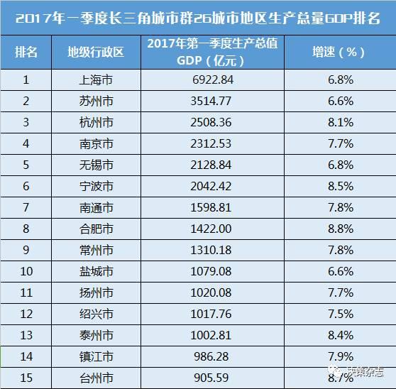 2019江苏经济总量_...超100亿元 经济总量逼近阿根廷