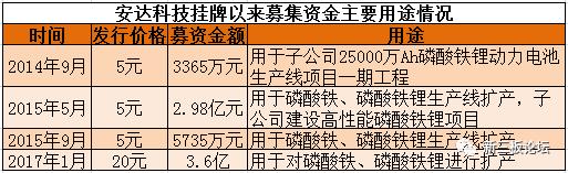 安达集团董事长_身边的榜样宏邦安达物流有限公司董事长马建伟