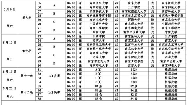 未来 | 苏宁体育2017江苏省大学生城市足球联赛第9轮战报!8强已全部产生!深圳车公庙支行