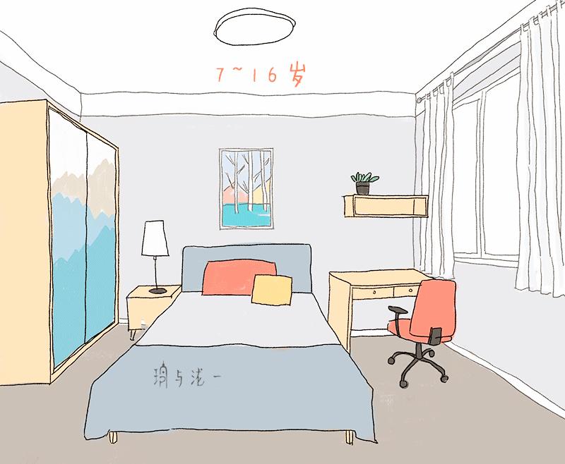 儿童简笔画房间-熊孩子怎么治 给他一个这样的儿童房吧