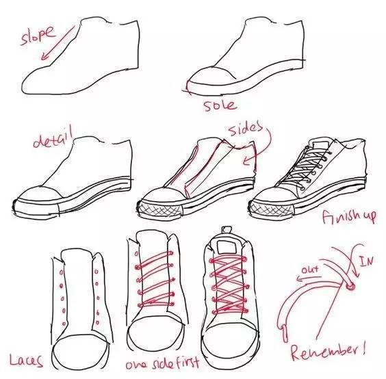 儿童简笔画:服饰画法,裙子鞋子等带你美出天际
