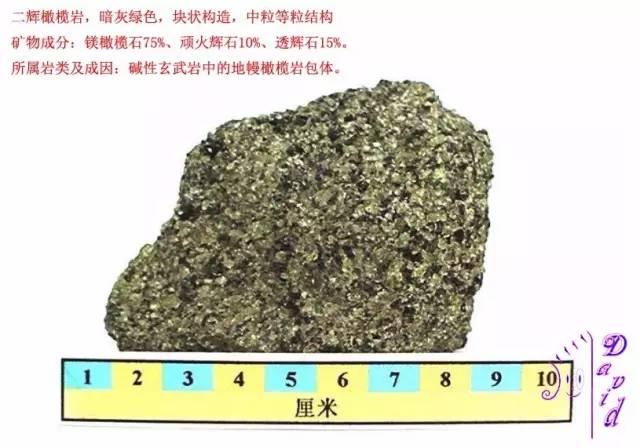 三大岩类190种岩石鉴定图册,看完你就是专家