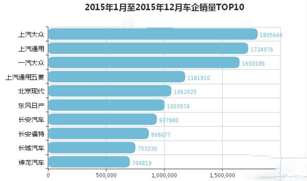 2019电子钟销量排行榜_Softbank销量榜