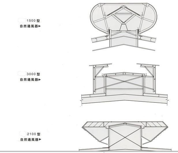 轻钢结构厂房常用材料说明