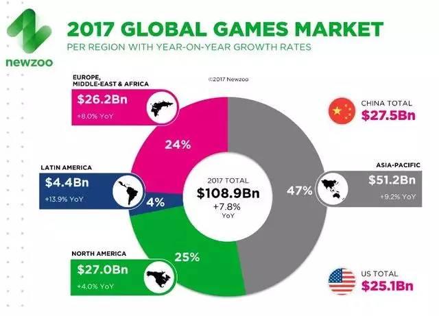 游戏能增加GDP_人民日报出了一款游戏, 火爆朋友圈 据说玩游戏也能提高成绩