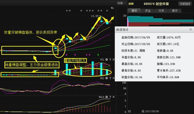 重磅秘闻:天玑科技 上海钢联 三钢闽光 太空板业
