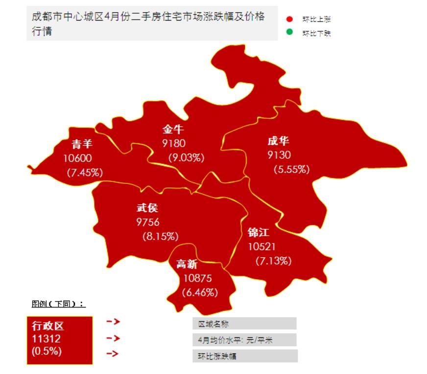 西南三城4月价格监测 | 成都,重庆,昆明房价走势对比图片