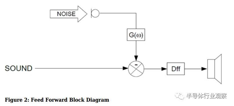 关于扬声器的常用电路图