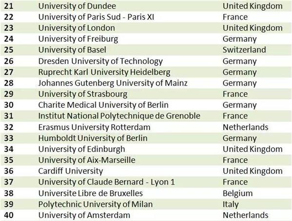 人口最多的国家_欧洲国家人口排行