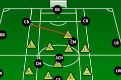 4号足球和5号足球尺寸_11号足球明星_4号足球和5号足球对比