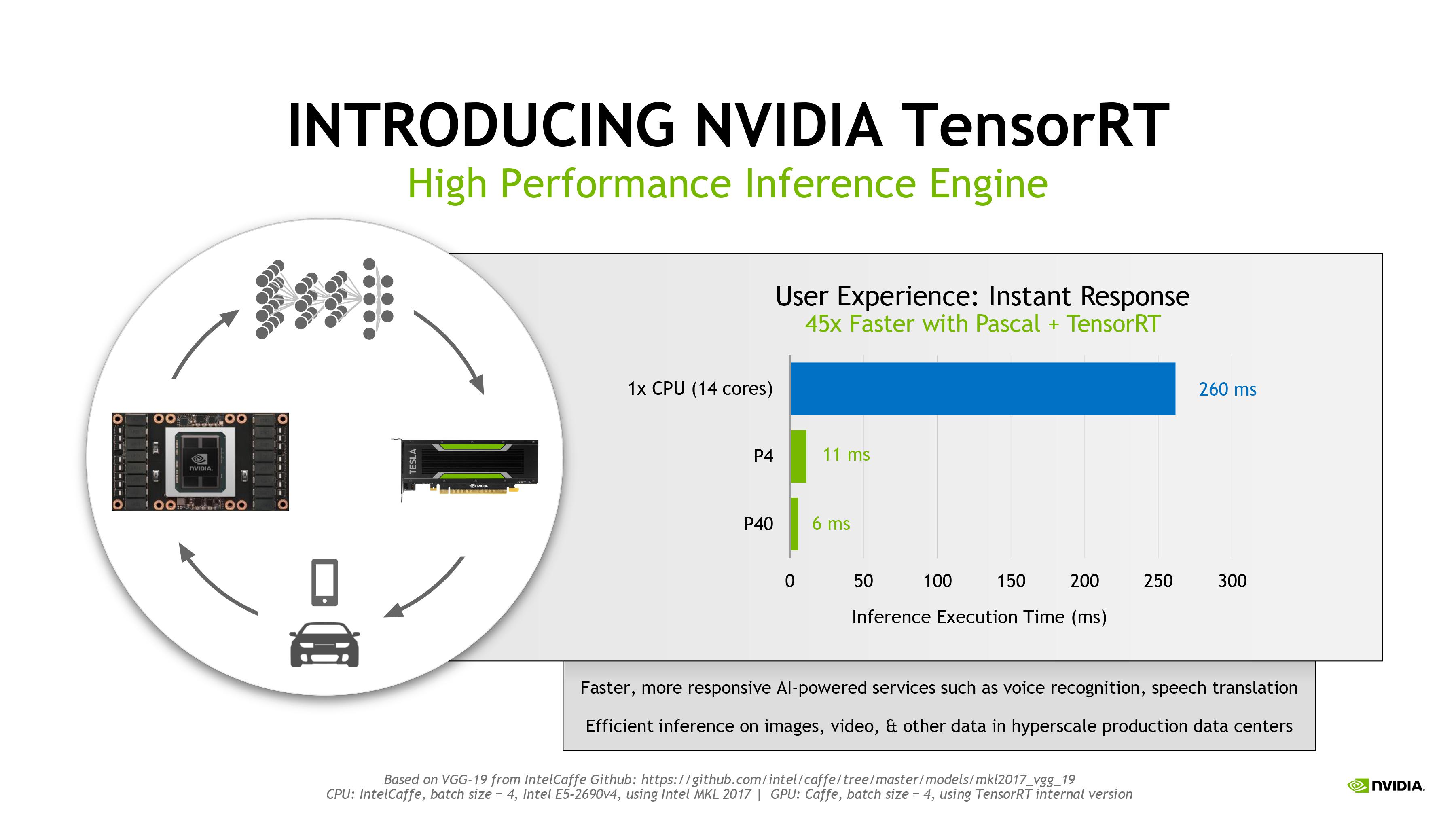 NVIDIA 的 AI 之路越走越順,芯片才是強者嗎?  人工智能  第4張
