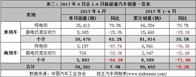大众汽车汽车品牌大全2017年4月中国自主品牌汽车