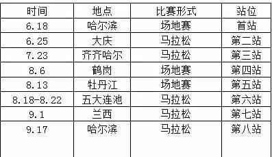 劲道sv战队本次赛事队服   黑龙江速度轮滑和自由式轮滑联赛暨国际轮滑邀请赛.