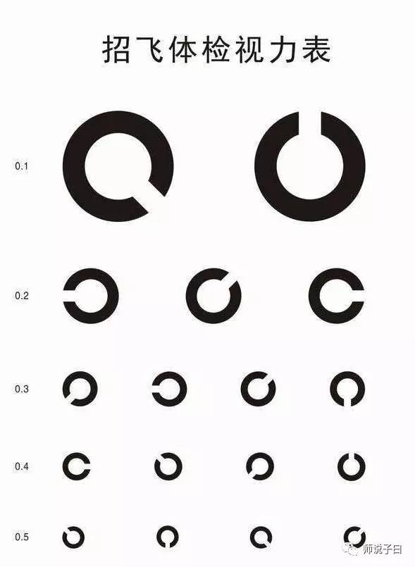 ��;�������C����_每天十分钟缓解视力疲劳,恢复视力就是这么简单!(飞行员都在用)