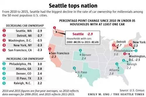 人口老龄化_2010年美国人口