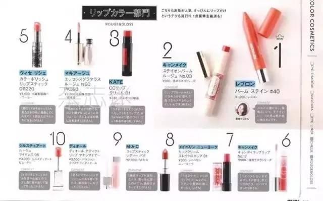 1500个日本妹子告诉你哪些唇膏最值得买!!!
