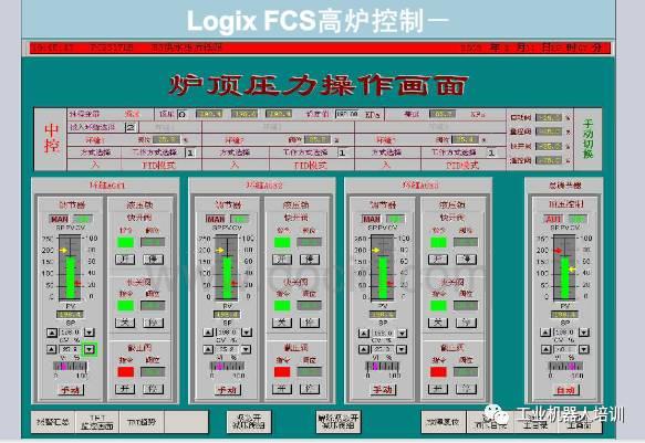工业自动化控制系统 工业通信网络模型 现场总线PPT,自动化工程师必看