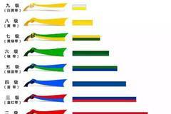 跆拳道色带的级别和含义--等级划分!