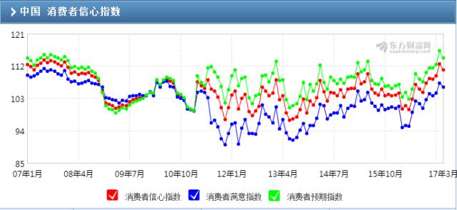 中国cpi十年走势图_cpi gdp还有什么