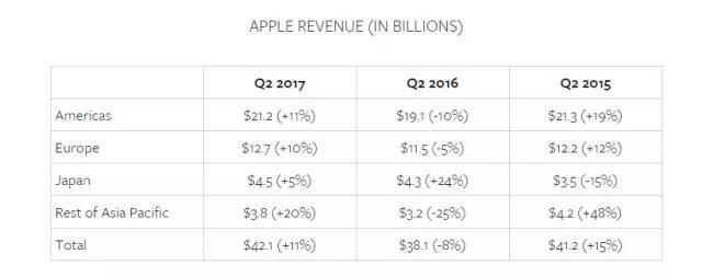 苹果与微信的冲突背后:iOS生态的掌控力正在减弱  aso优化 第2张