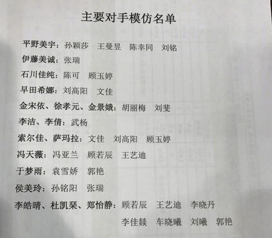 中国国乒模仿日本打法,平野美宇成榜样,刘国梁害怕了?