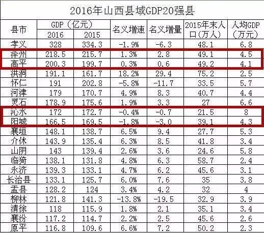 云南省各县gdp排名20_云南省各州县地图(3)