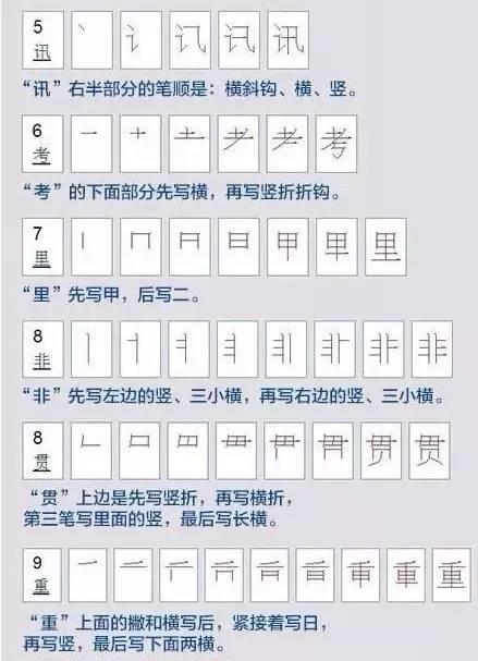 原来这30个汉字的笔顺写错了这么多年 自己掌握了再教给孩子吧