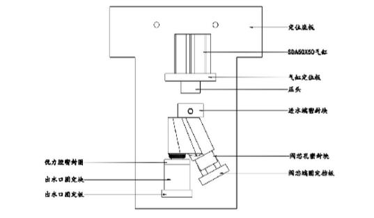 工装夹具的结构与设计