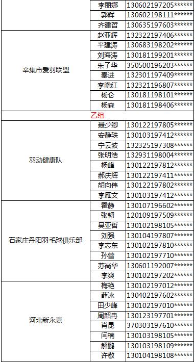 【2017VICTOR双雄会】石家庄站名单公示!