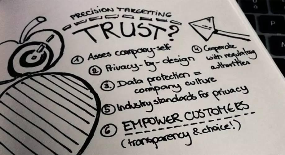 '大数据征信与个人隐私保护